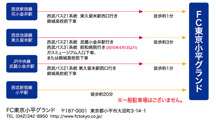 map kodaira 2015 【チケット・観戦】練習場