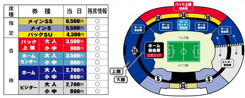 0308%E5%BD%93%E6%97%A5%E5%88%B8%E8%B2%A9%E5%A3%B21 1024x412 3/23(日)vs川崎フロンターレ戦 当日券販売と上層席について