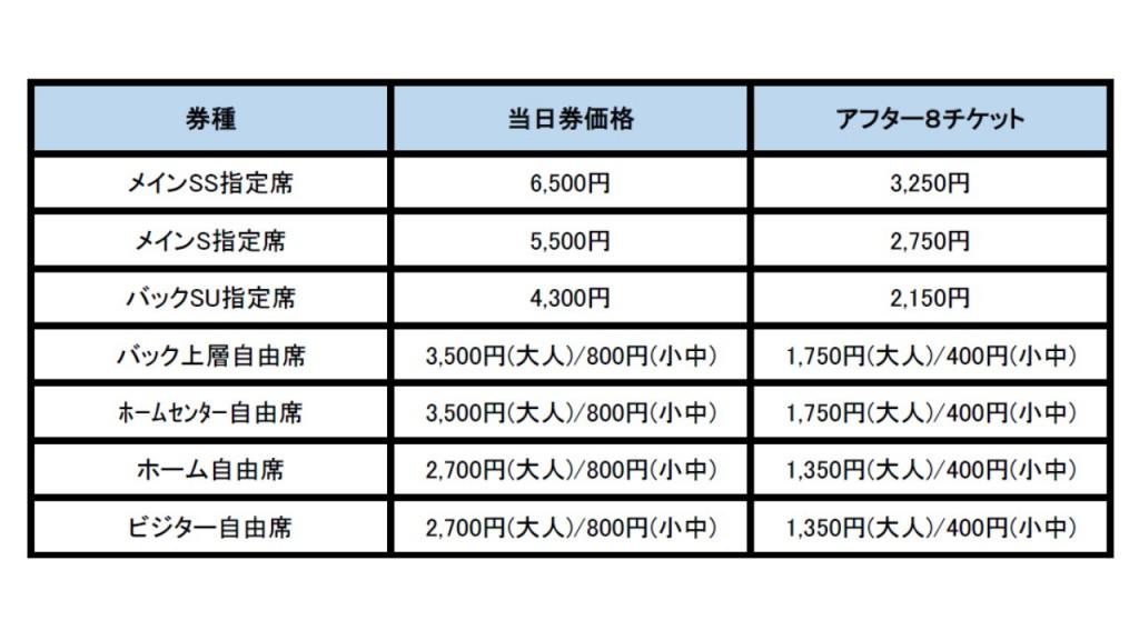 当日券.jpeg2 1024x576 10/22(水)広島戦「アフター8チケット」販売のお知らせ