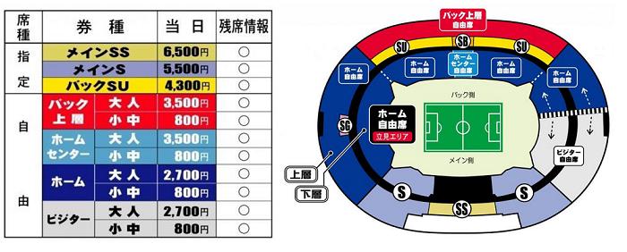 当日販売券種表×席図MAP21 9/12(土)神戸戦 当日券販売と上層席について