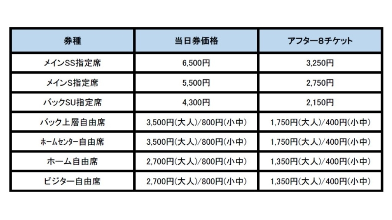 当日券 jpeg2 1024x5762 AFCチャンピオンズリーグ2016プレーオフ 「アフター8チケット」販売のお知らせ