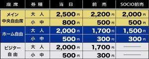 2016年J3チケット価格表0205(掲載用) 300x119 【U 23】9/17(日)長野戦 前売券販売について